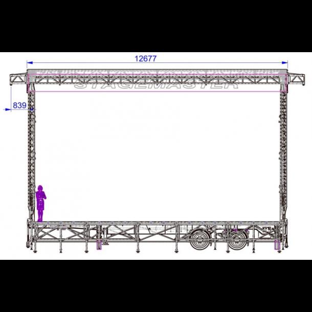 Leje af Stagemaster 100m2 Mobilscene
